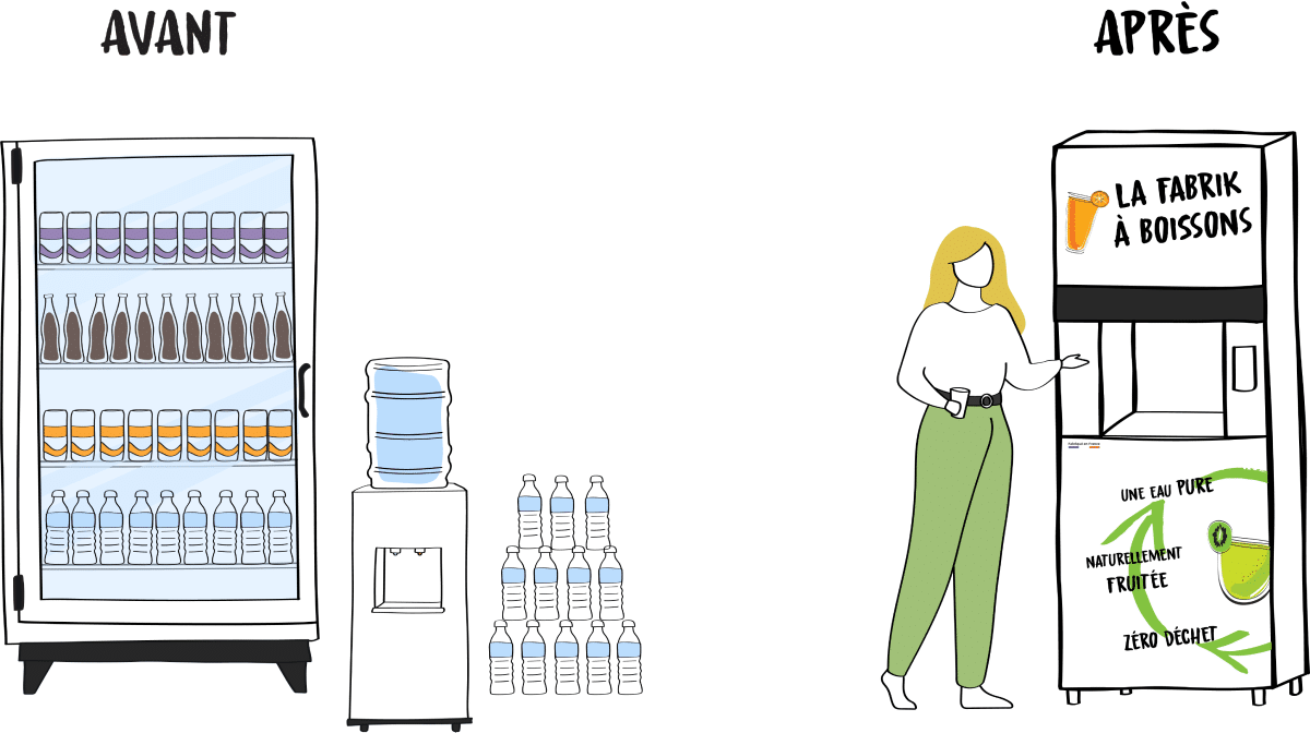 avant et apres une fabrik a boissons illustration